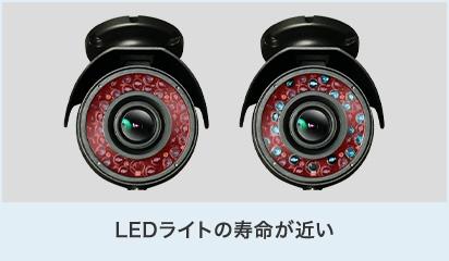 LEDライトの寿命が近い