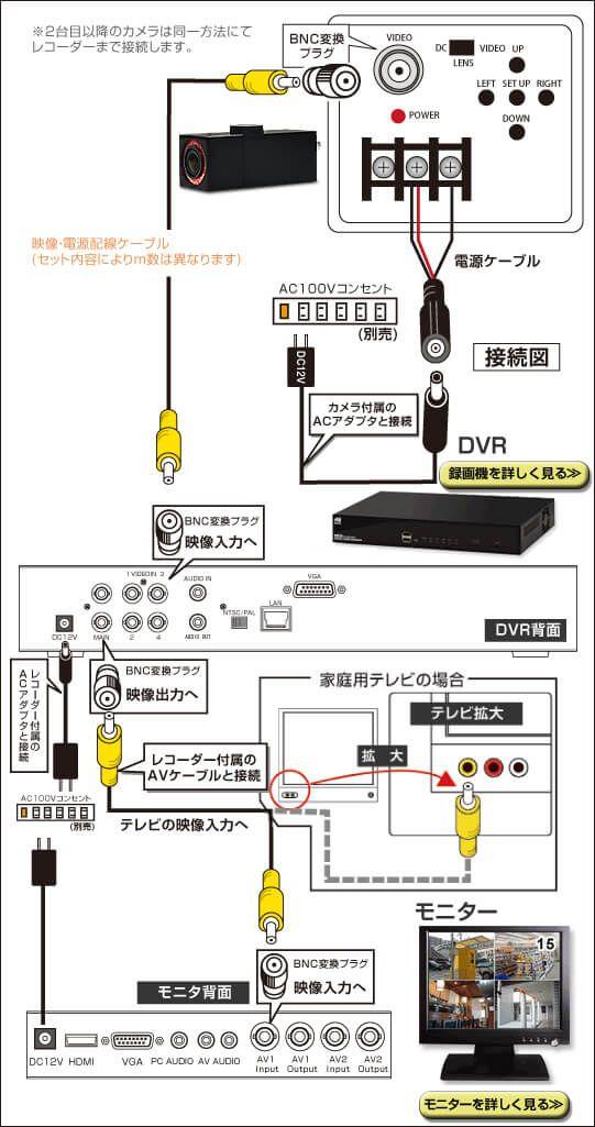 RD4111(JT111)の接続