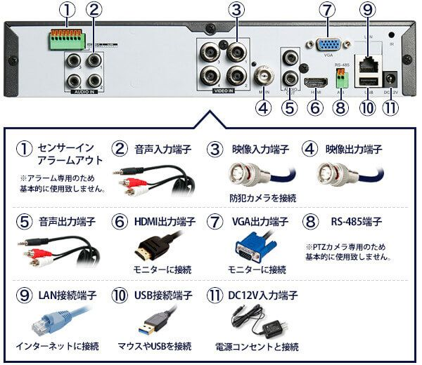 ボタン・コネクタ説明イメージ